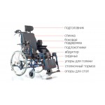 Инструкция по эксплуатации инвалидной коляски